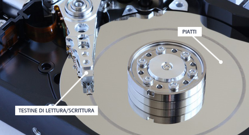 Componenti principali Hard Disk