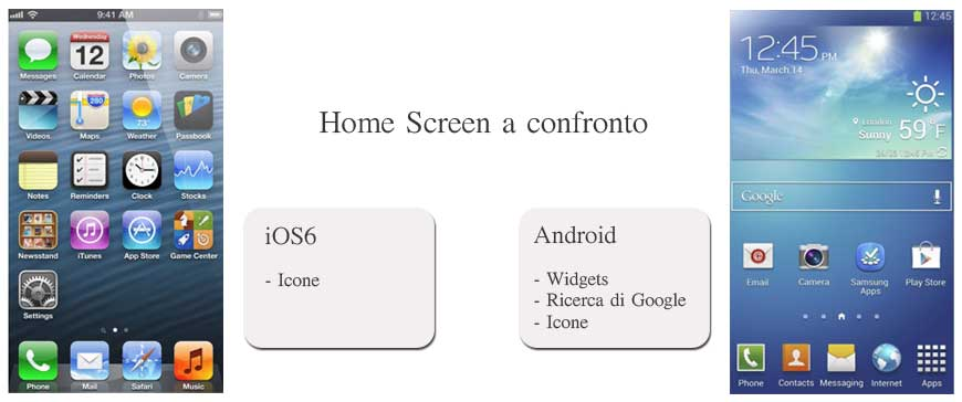 ios-vs-android-interface
